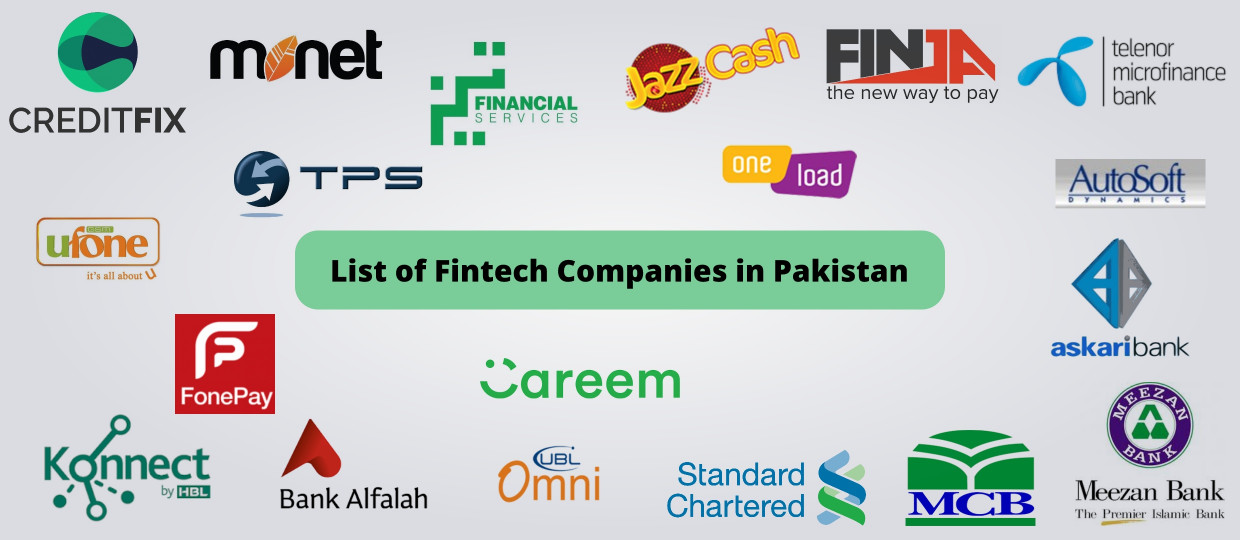 List of Fintech Companies in Pakistan - Clarity pk