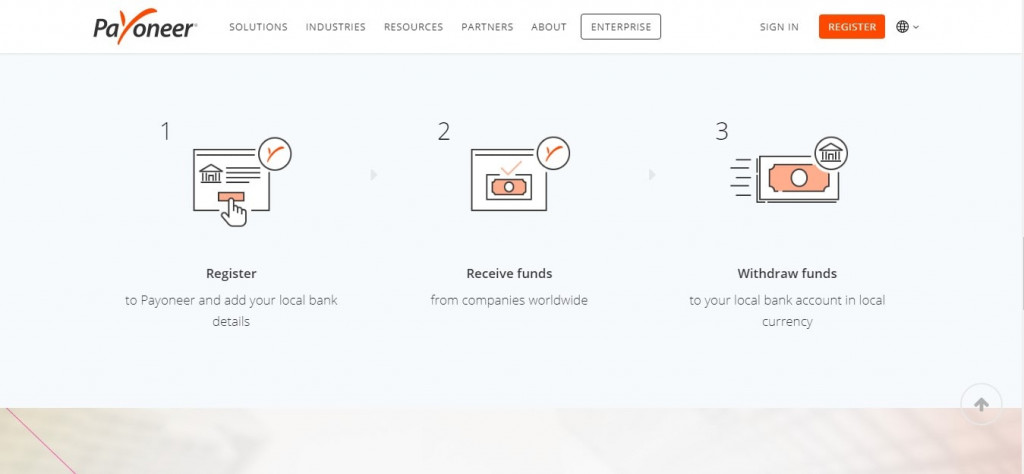 Withdraw money from Payoneer to local bank account